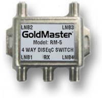 Yukarıdaki elektronik aparata diseqc switch deniyor.